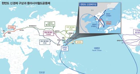 동아시아철도공동체와 한반도 평화 번영