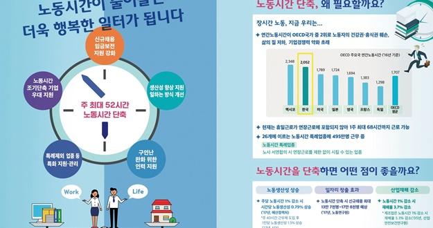 신규채용 인건비 최대 100만 원 3년 지원
