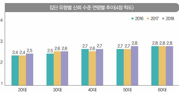 """""""한국사회 느리지만 옳은 방향으로 나아가는 중"""""""