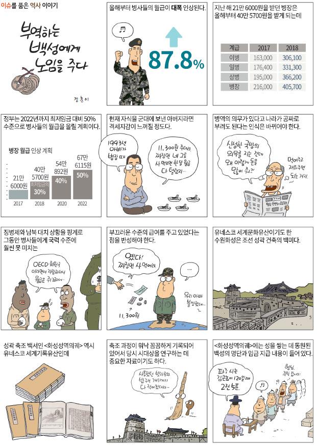 정훈이카툰1