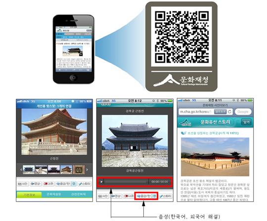 문화재 안내판에 있는 QR코드를 스마트폰으로 스캔하면 추가 정보를 조회할 수 있다.