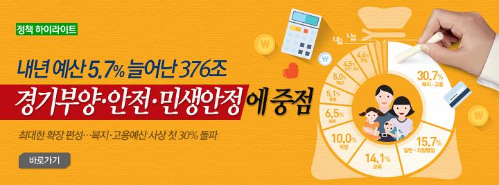 내년 예산 5.7% 늘어난 376조…경기부양·안전·민생안정에 중점