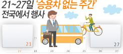 21~27일 '승용차 없는 주간'…전국에서 행사