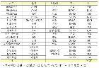 화성동탄2·김포 등에 기업형 임대주택 들어선다