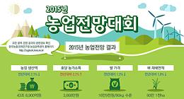 2015년 농업전망대회