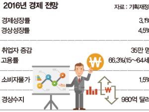 한국 경제 맥박 다시 힘차게!