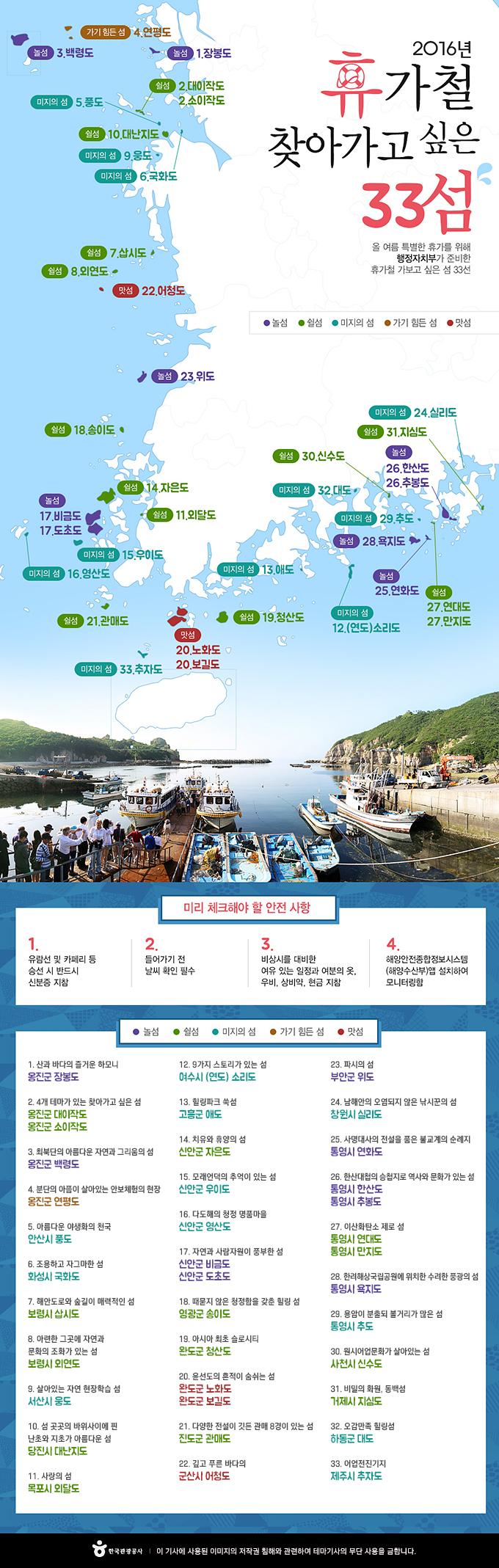 2016년 휴가철 찾아가고 싶은 33섬