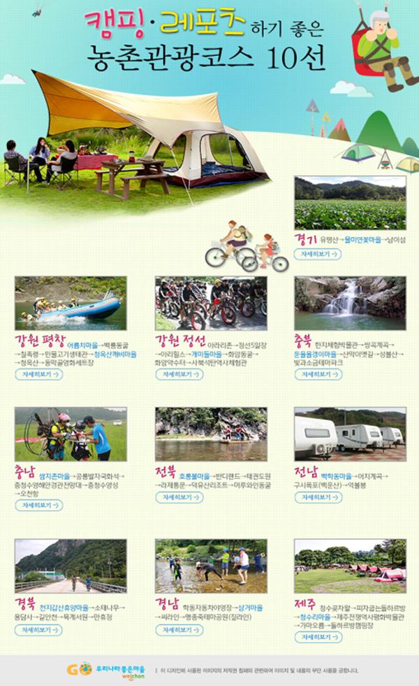 캠핑·레포츠하기 좋은 농촌관광코스 10선