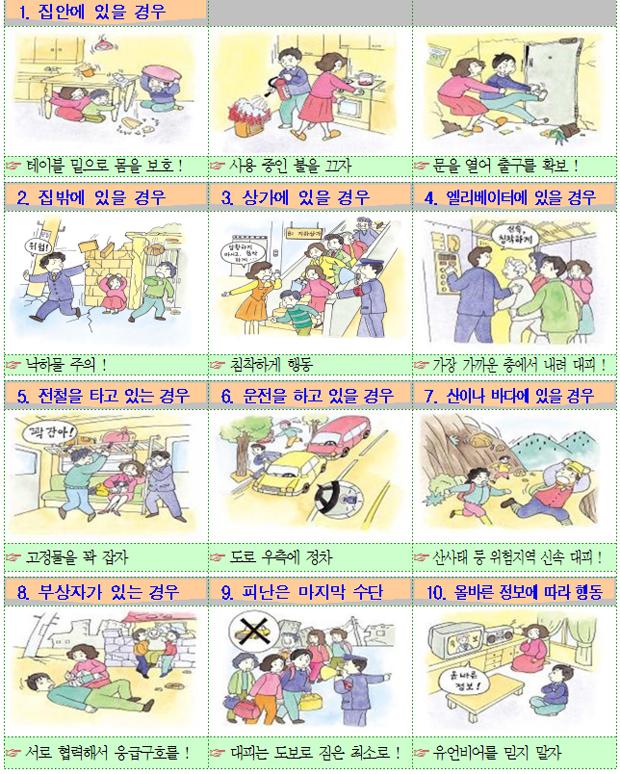 지진발생시 10가지 행동요령