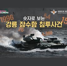 숫자로 보는 강릉 잠수함 침투사건