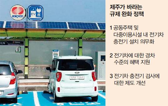 제주도 스마트 그리드 실증단지에 설치된 전기차 배터리 충전 시스템. (사진=한국전력)