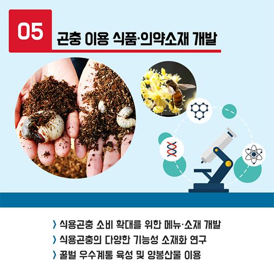 Top5 융복함 프로젝트 출범