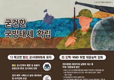 2017년 국방부 업무보고