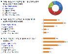 공무원 54.8% '유연근무제' 만족한다