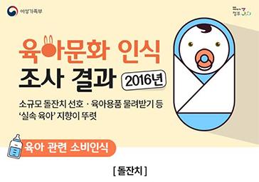 2016년 육아문화 인식 조사 결과