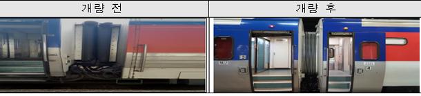 무궁화호 열차 도장 전후 모습 .