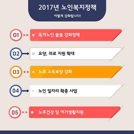 2017년 노인복지정책.