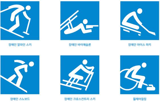 평창 동계패럴림픽 종목별 픽토그램 공개