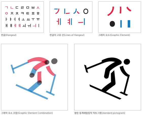 (사진 = 2018평창동계올림픽대회조직위원회)