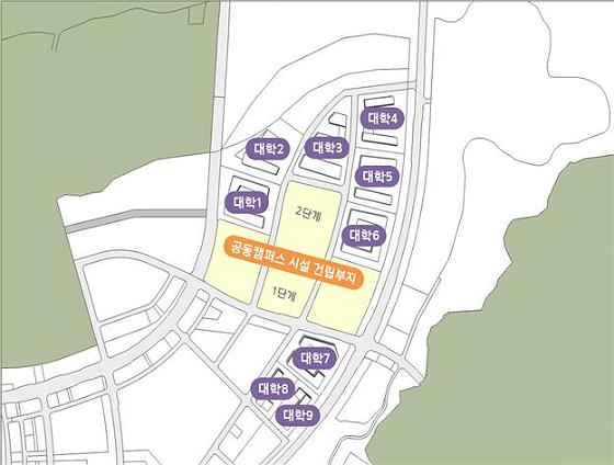 세종시 '대학 공동캠퍼스' 2020년 1단계 완공