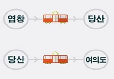 '지옥철 오명 벗나'…9호선의 변신이 온다!