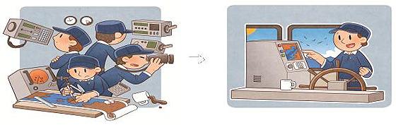 이네비게이션 시행 전(왼쪽)·후(제공=해양수산부)