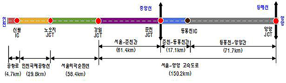 동홍천~양양간 고속도로 건설사업개요 (제공=국토교통부)