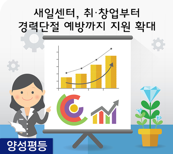 새일센터, 취·창업부터 경력단절 예방까지 지원 확대
