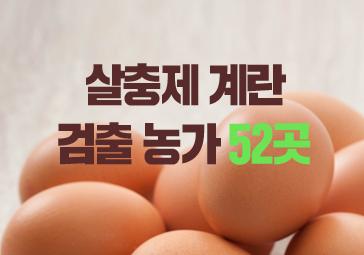 [표] 산란계 농장 전수검사…부적합 판정 52곳 명단