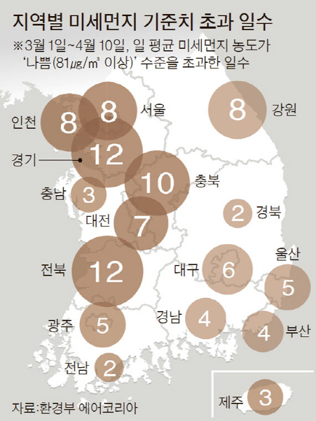 2016년 3, 4월 간 지역별 미세먼지 초과일수 (출처=환경부에어코리아)