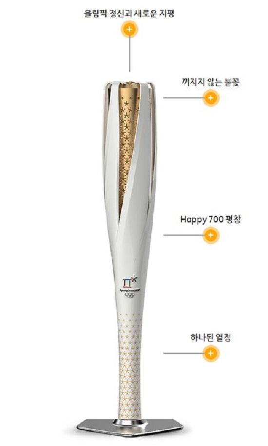 성화 봉송 설명 이미지(사진출처: 평창동계올림픽홈페이지)