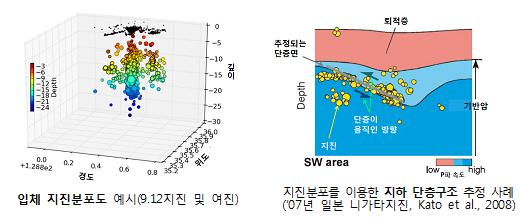 [포항 지진] 관·학·연 합동 발생원인 현장조사 착수