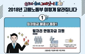 최저 시급 7530원…신입사원도 연차 최대 11일