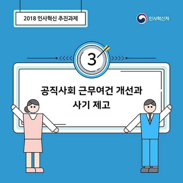 2018 인사혁신처 업무보고 - ③ 이미지