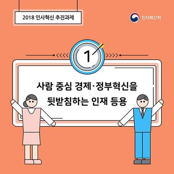2018 인사혁신처 업무보고 - ①  이미지