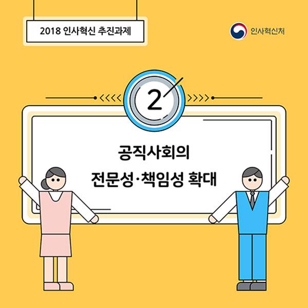 2018 인사혁신처 업무보고 - ② 이미지