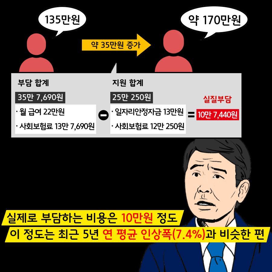 '최저임금 보장' 불꽃튀는 가상 썰전