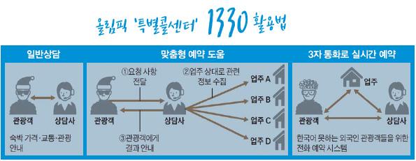 (자료=조선일보)