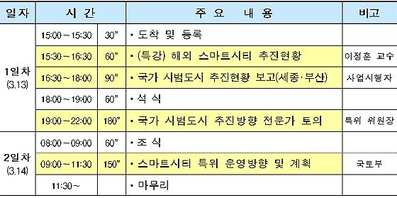 스마트시티 특별위원회 전문가 워크숍 일정표