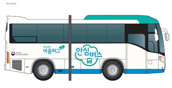 찾아가는 심리지원 서비스, 가칭 안심(安心) 버스.