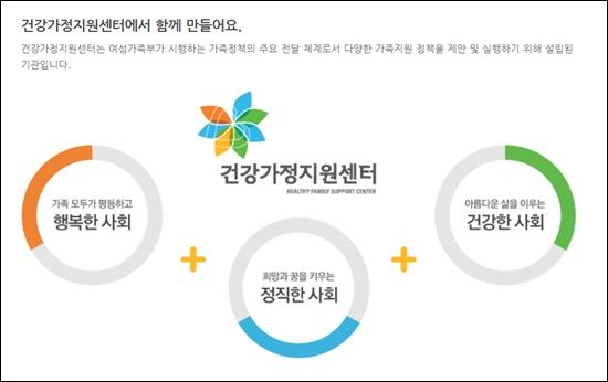 (출처: 건강가정지원센터 공식 홈페이지 캡처)
