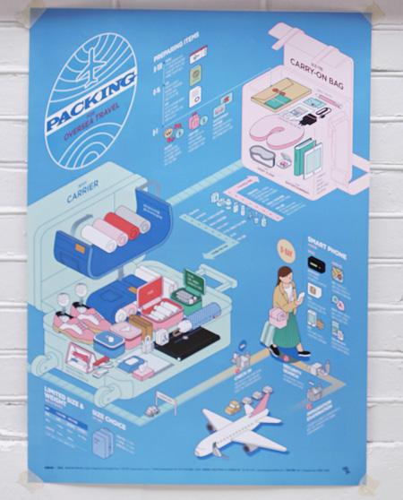말로피에 어워드 인쇄 부문 스페셜 파트에서 동메달을 획득한 '해외여행 짐 싸기' 포스터 ⓒC영상미디어