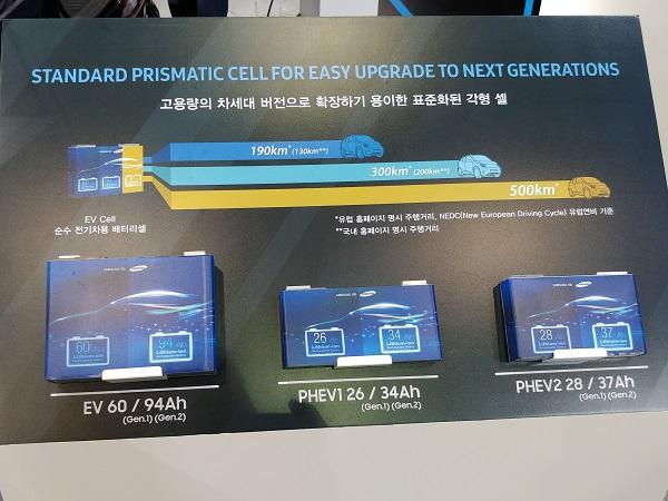 삼성SDS 밧데리 표준화 셀 모양