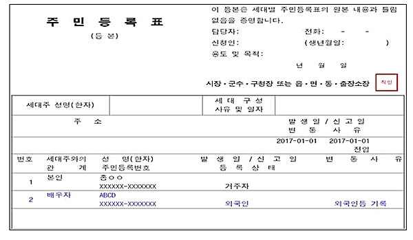 올해 3월 20일 부터 개선된 주민등록등본 양식.(출처=행정안전부)
