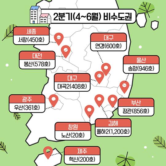 2018 행복주택 모집…분기별·지역별 일정 대공개!