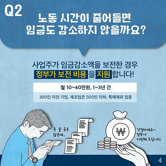 Q&A로 알아보는 알쏭달쏭 노동시간 단축