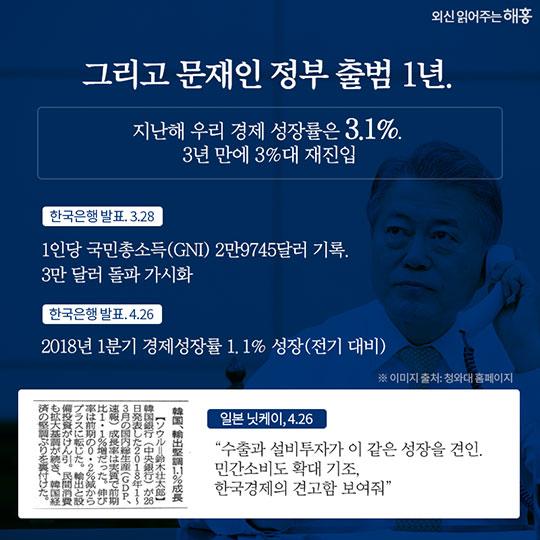 한국의 J노믹스, 새롭고 혁신적인 경제 전략