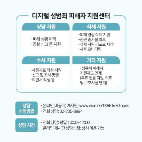 디지털 성범죄 피해자 지원센터 이용방법. (출처=행정안전부)