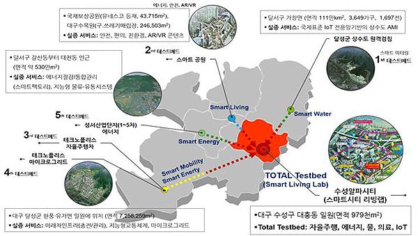 대구·시흥, 스마트시티 연구개발 실증도시 선정