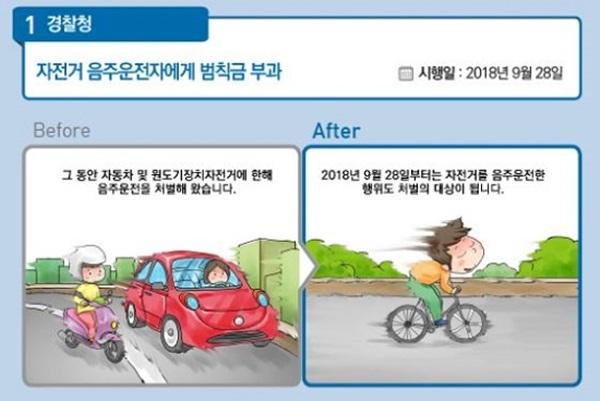 자전거 음주운전도 처벌의 대상이 된다.(출처=정책브리핑)
